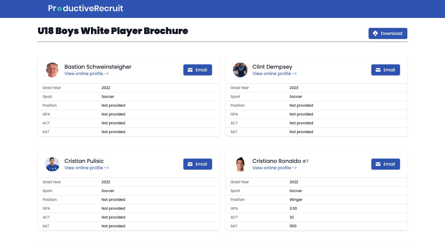 Online Team Profiles
